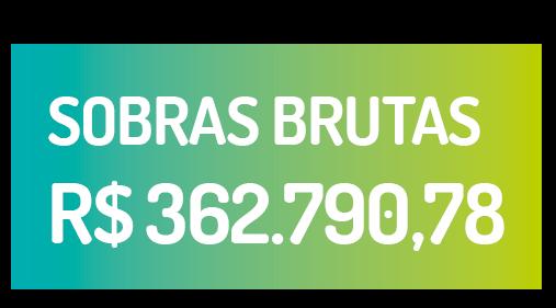 Sobras Brutas R$ 362.790,78
