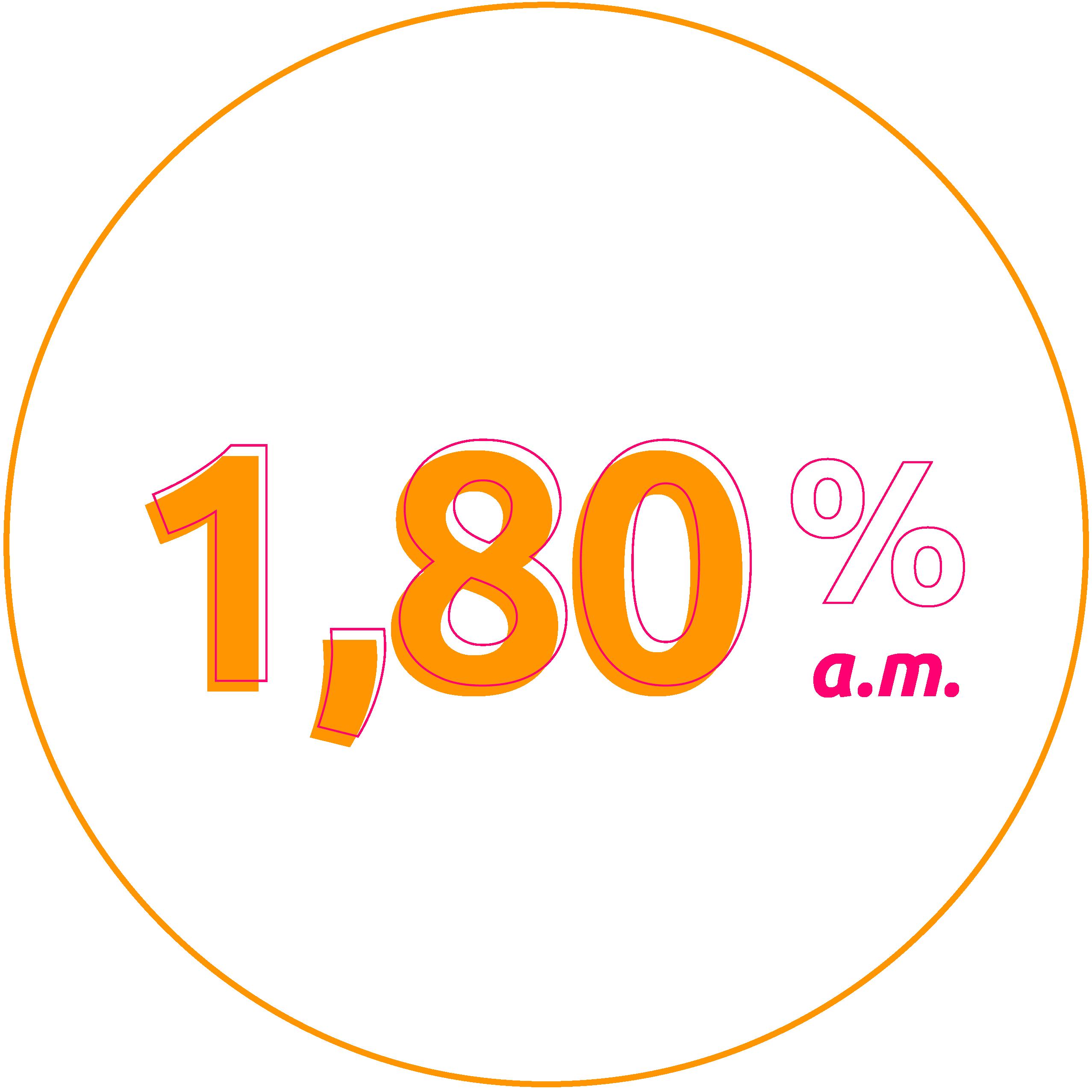 Taxa de 1,50% ao mês