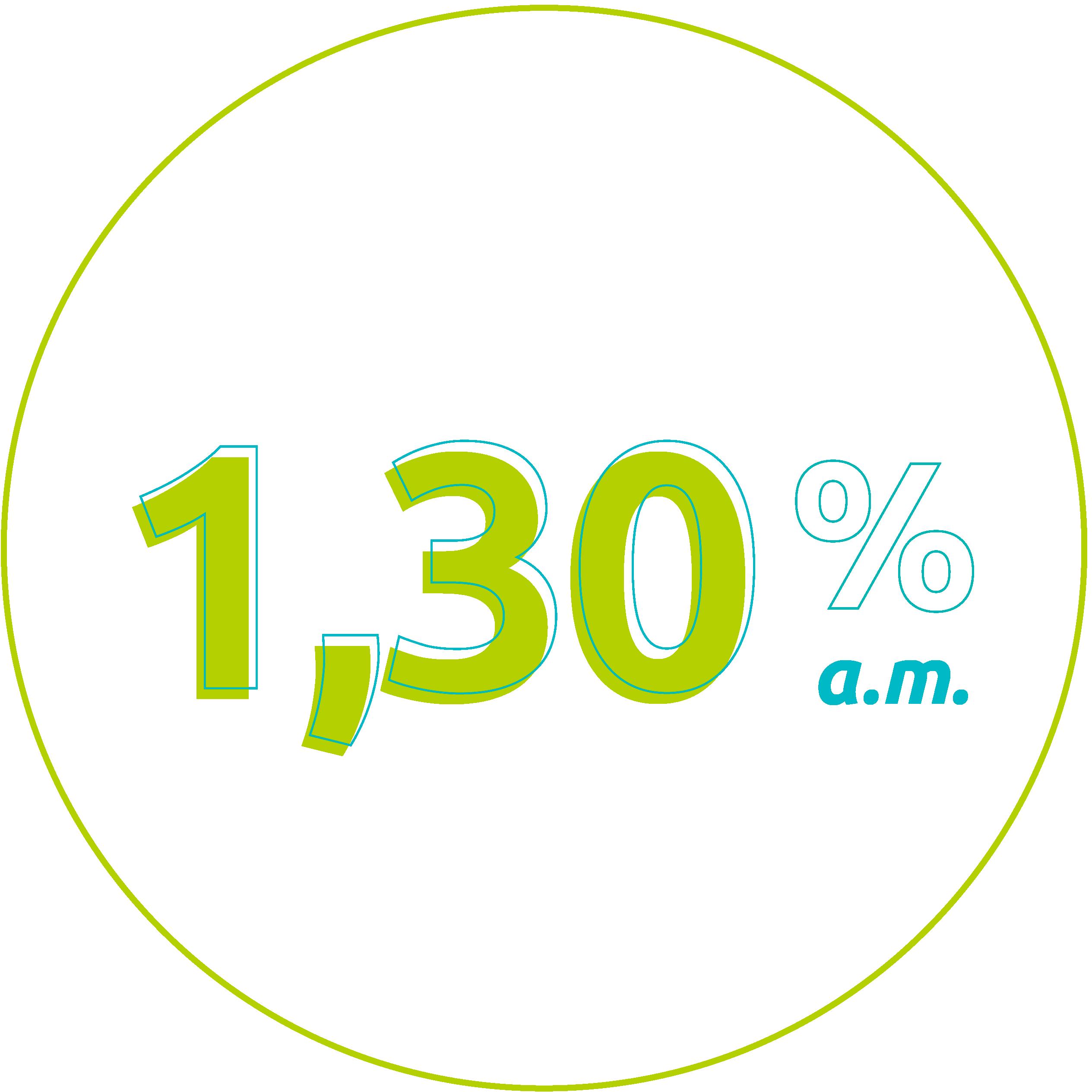 Taxa de 1% ao mês